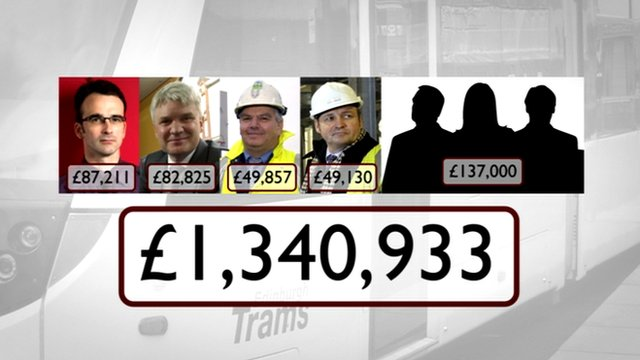 The tram directors received more than 400,000 in compensation