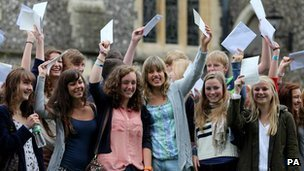 Students celebrating GCSE exam results