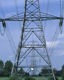 Pylons