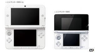 3DS screen size comparison
