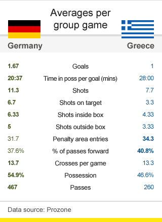 _61080310_head-to-head-rankings-ger-gre.jpg