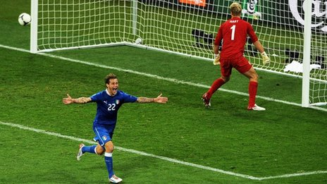 Alessandro Diamanti of Italy celebrates scoring the winning penalty against England