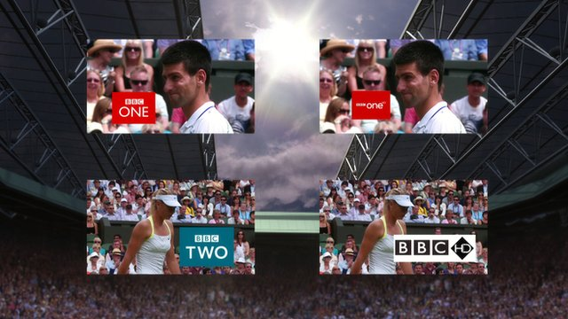How to watch Wimbledon on the BBC