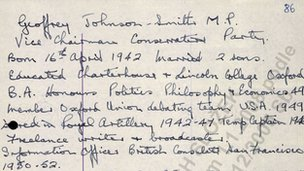 Raymond Mawby's notes on fellow Tories (Pic: Czech Security Services Archive, Prague_