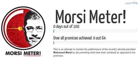 Morsi Meter website