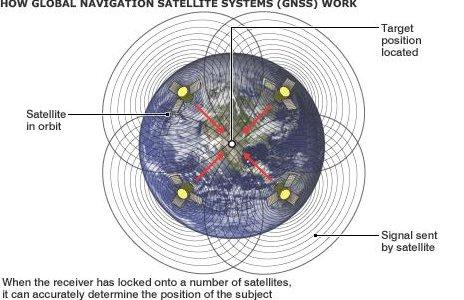 Sat-nav system