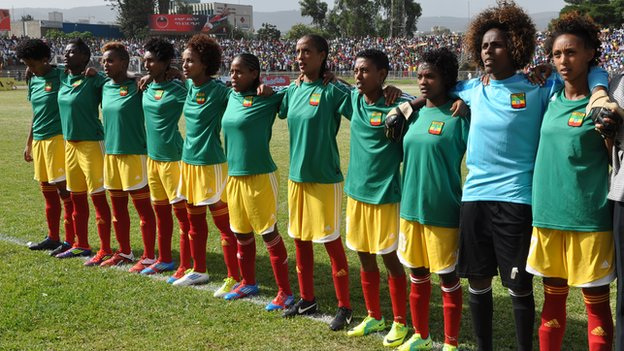 Ethiopia's national women's football team