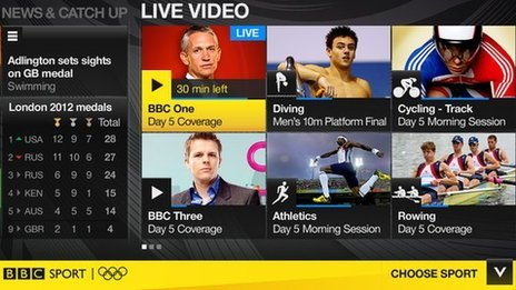 BBC video service