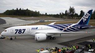 An All Nippon Airways plane