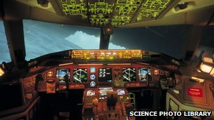 Boeing 777 flight simulator