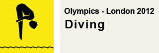 Diving graphic
