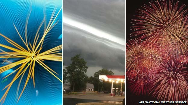 Proton-proton collision events, the derecho, fireworks  