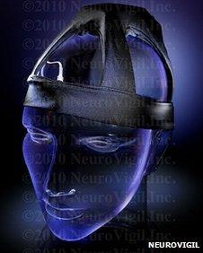 Neurovigil iBrain
