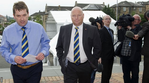 SFL chief executive David Longmuir and president Jim Ballantyne (right)