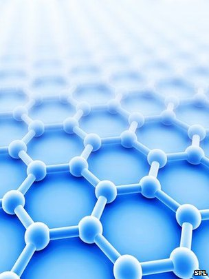 Graphene graphic