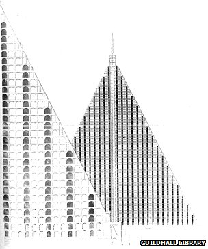 Thomas Willson&#039;s pyramid drawing