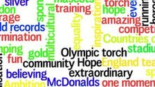 School Report Word Cloud