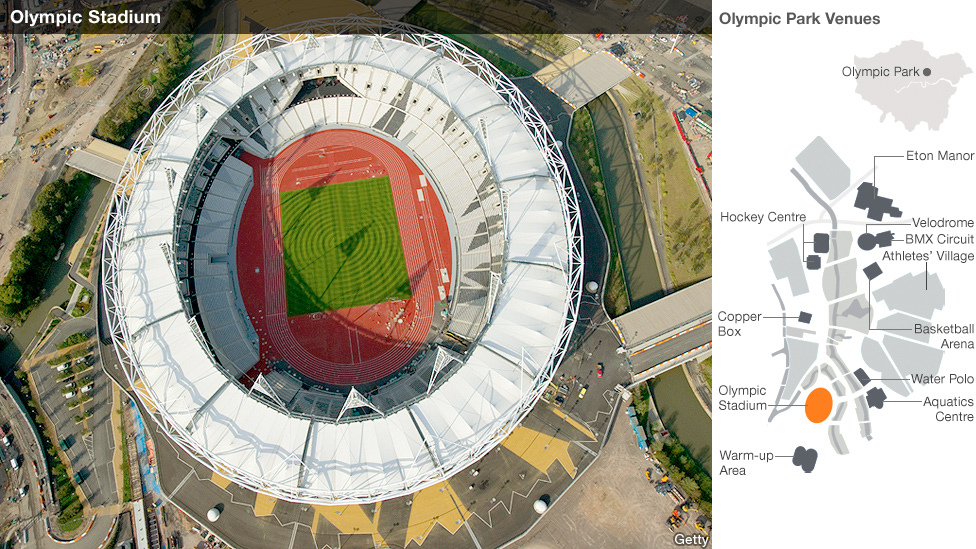 Aerial Shot Of The Olympic Stadium
