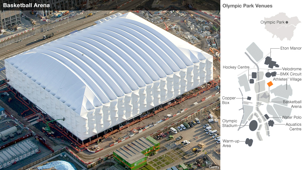 In Pictures The Olympic Venues
