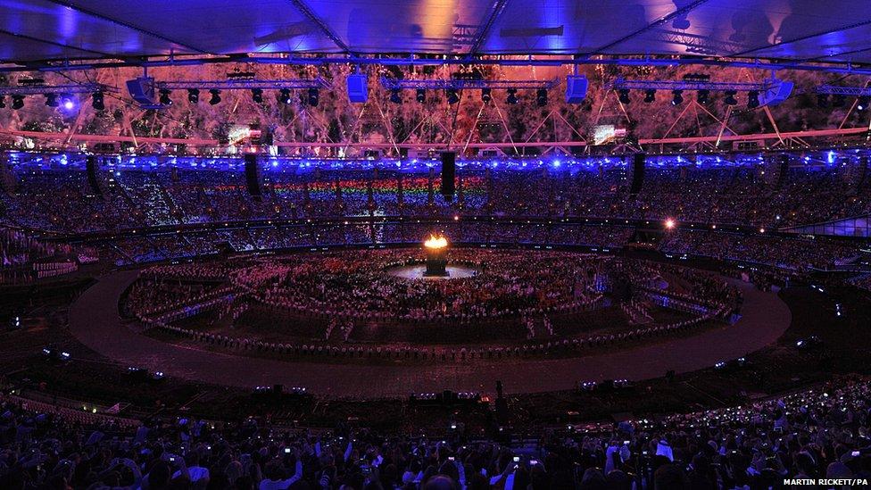 статистика летних олимпийских игр