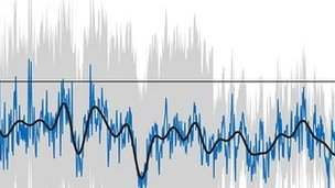 Climate 'hockey stick'