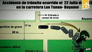 Infographic from the Cuban authorities showing the location of the car accident
