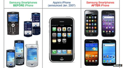 Samsung smartphones compared to the iPhone