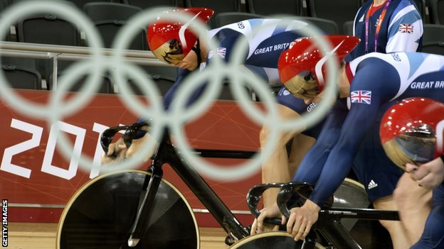 GB track cycling team