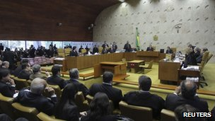 Supreme Court in Brasilia