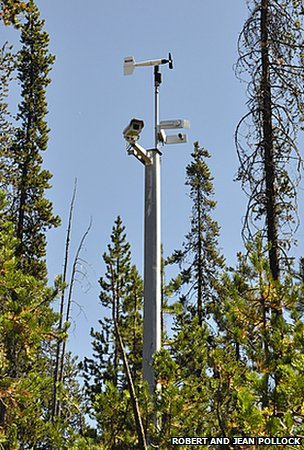 Weather station in Oregon