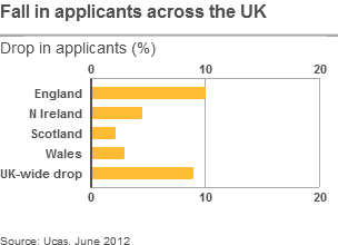 graphic showing applications