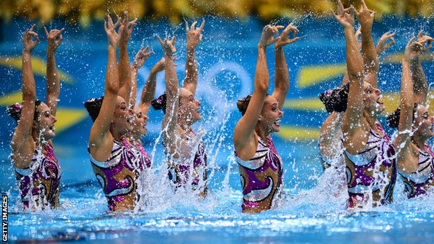 Great Britain&#039;s synchronised swimming team