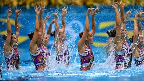 Great Britain's synchronised swimming team