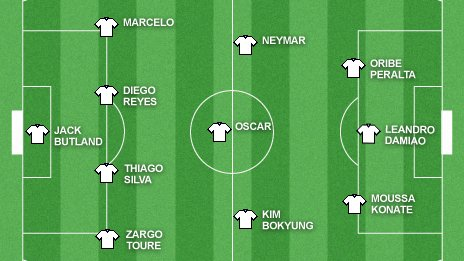 Garth Crooks Team of the Tournament
