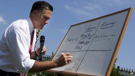 Mitt Romney speaks to the media in Greer, South Carolina, on 16 August 2012