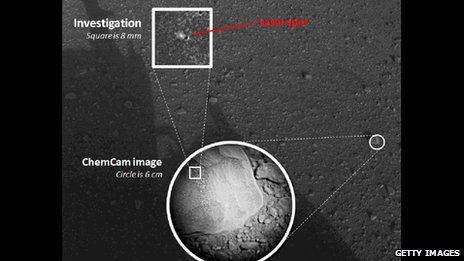 The first laser test by the Chemistry and Camera, or ChemCam, on NASA's Curiosity Mars rover