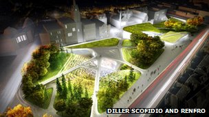 City Garden Project image