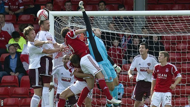 Hearts clear their lines against Aberdeen