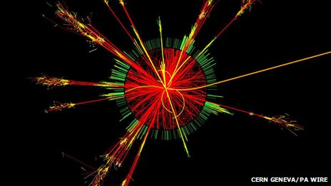 A colllision between two protons in the Large Hadron Collider