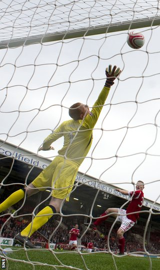 Cammy Smith's header for Aberdeen came off the St Mirren crossbar