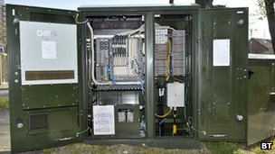 BT Openreach cabinet