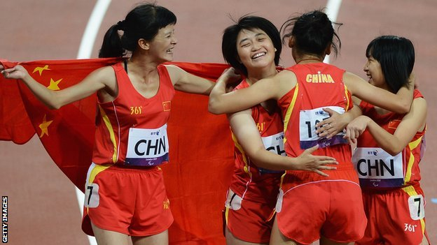 China athletes