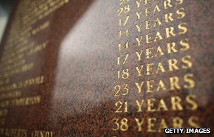 Names and ages of the victims on a memorial
