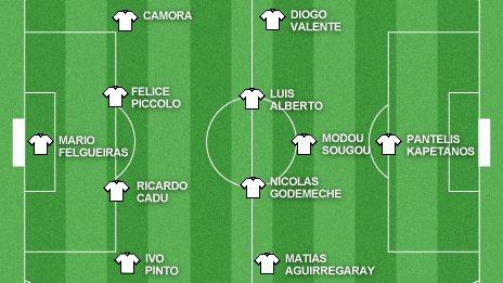 Cluj line-up