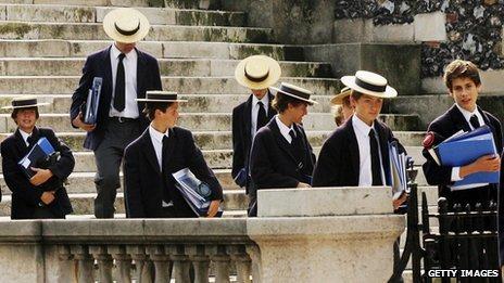 Pupils from Harrow School