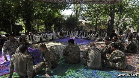 Us soldiers sit with Afghan elders  - 201 Kunar