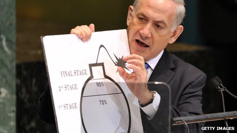 Benjamin Netanyahu makes speech with illustration