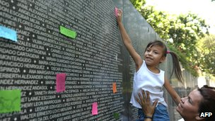 Wall in San Salvador commemorating those killed in the Salvadoran civil war