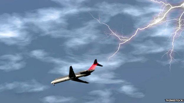 Lightning, aeroplane