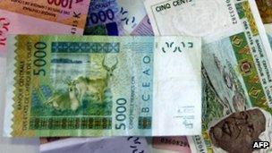 CFA notes